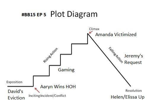 para3-chart3
